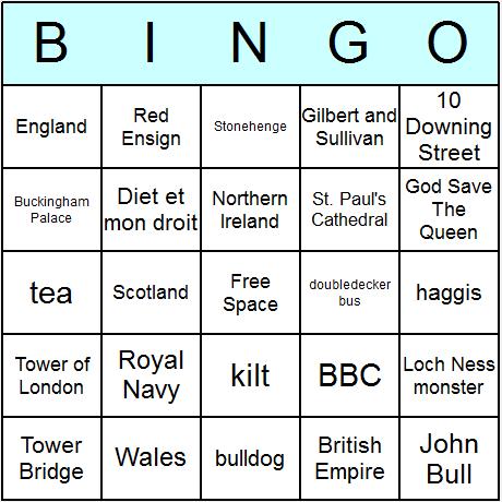 British Symbols & Culture