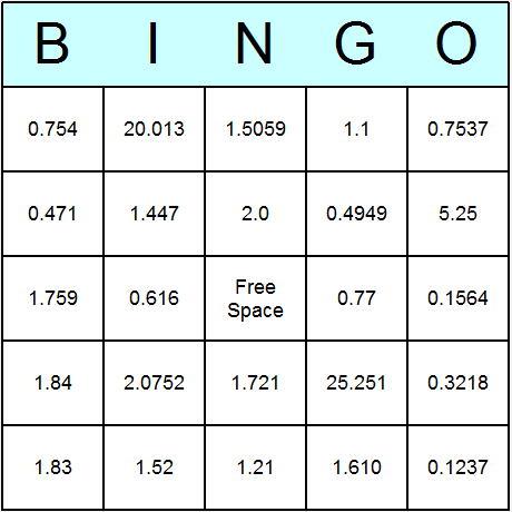 Decimals Numbers Tough Bingo Card
