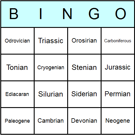 Geological Periods International Bingo Card