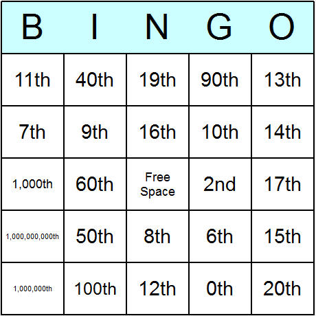 Numbers Ordinals Abbrevations Bingo Card