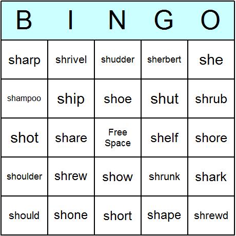 Phonics Consonant Digraphs