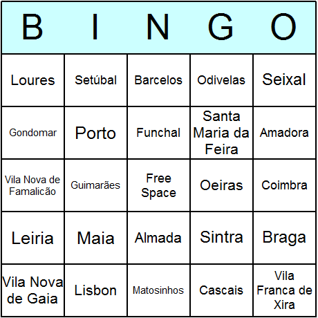 Portuguese Towns & Cities Bingo Card