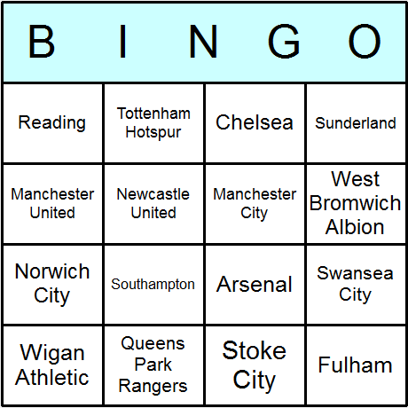 Soccer FA Premier League Clubs Bingo Card