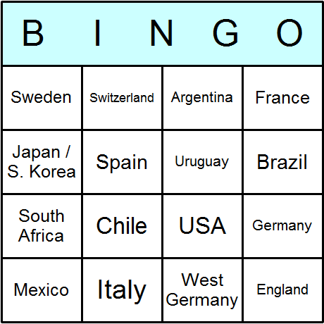 Soccer FIFA World Cup Host Nations Bingo Card
