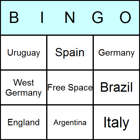 Soccer FIFA World Cup Winners Bingo Card