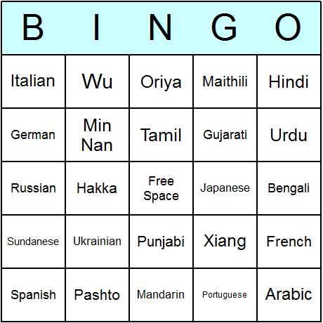 Languages Bingo Card